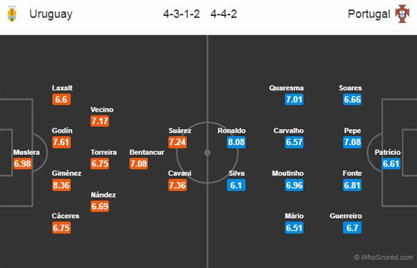 DH-Uruguay-vs-BoDaoNha