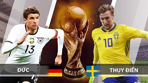 Soi kèo – Nhận định World Cup 2018: Đức vs Thụy Điển, 1h00, Ngày 24/6, Bảng F