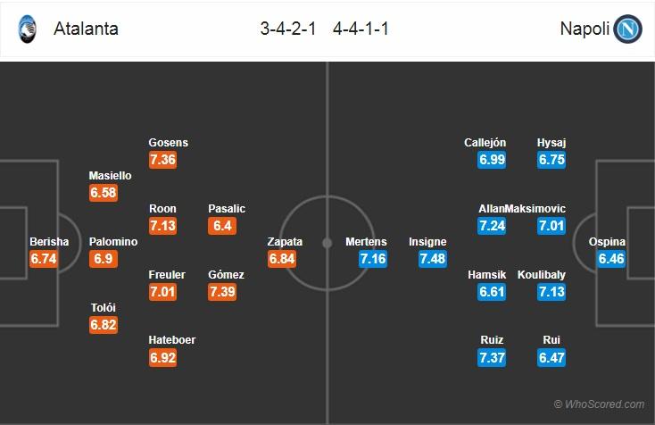 Atalanta-vs-Napoli-DH