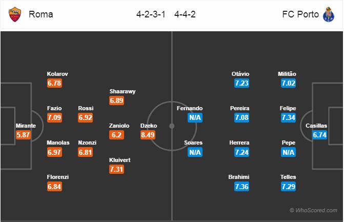 Lineups-ASRoma-vs-Porto