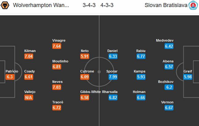 Wolves vs Slovan1