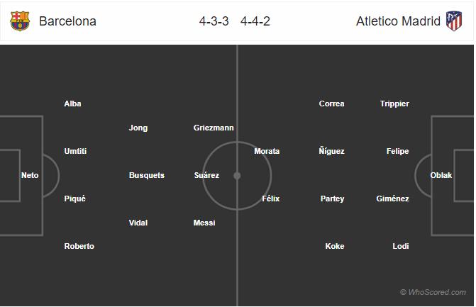 Lineups Barcelona vs AtleticoMadrid