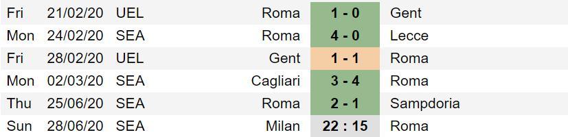 ac milan vs roma1